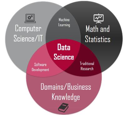 data-analysts-1