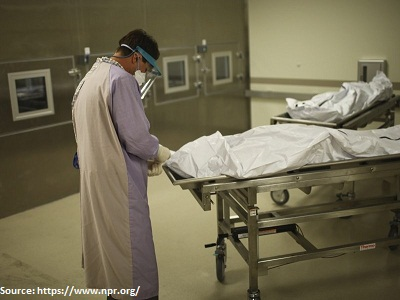 forensic-medicine-toxicology